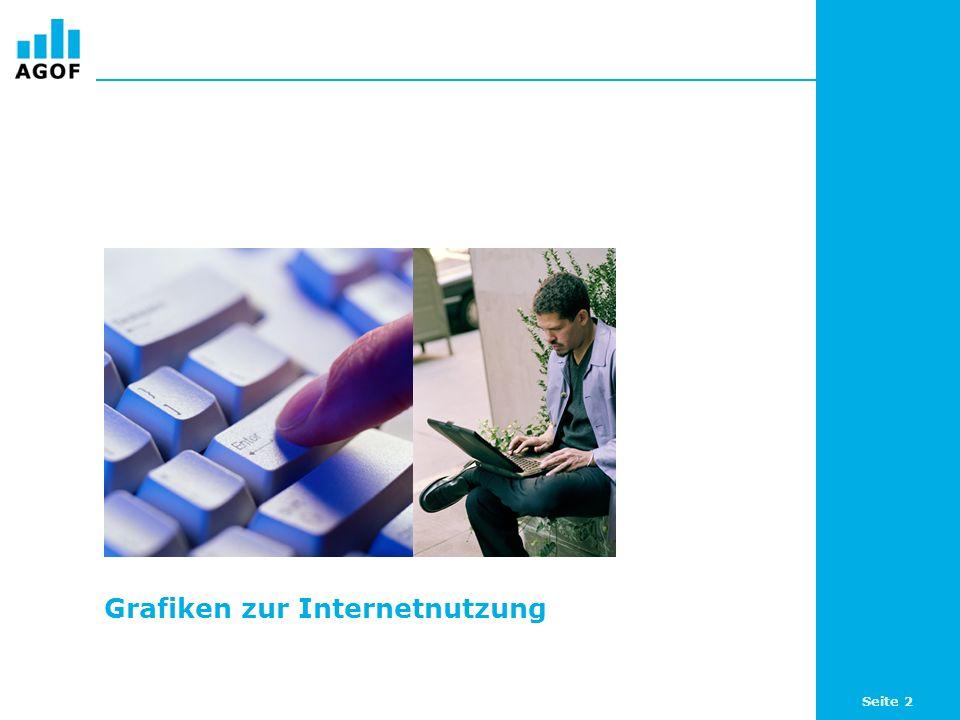 Seite 3 AGOF-Universum Internetnutzer in den letzten 3 Monaten (WNK): 50,67 Mio.