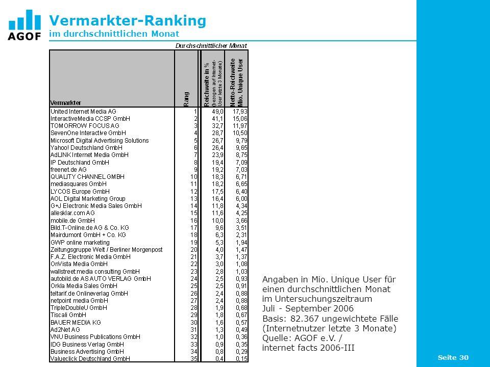 Seite 30 Vermarkter-Ranking im durchschnittlichen Monat Angaben in Mio.