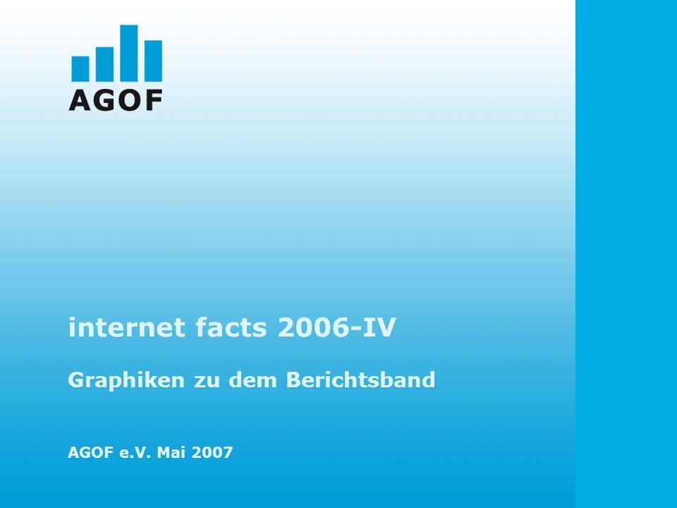 internet facts 2006-IV Graphiken zu dem Berichtsband AGOF e.V. Mai 2007