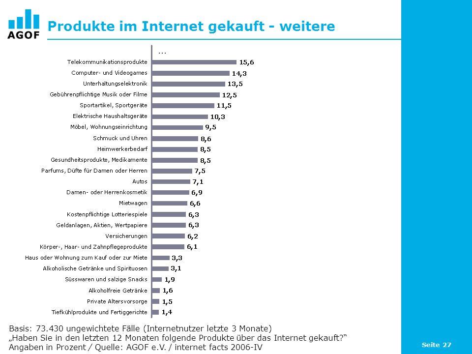 Seite 27 Produkte im Internet gekauft - weitere Basis: 73.430 ungewichtete Fälle (Internetnutzer letzte 3 Monate) Haben Sie in den letzten 12 Monaten folgende Produkte über das Internet gekauft.