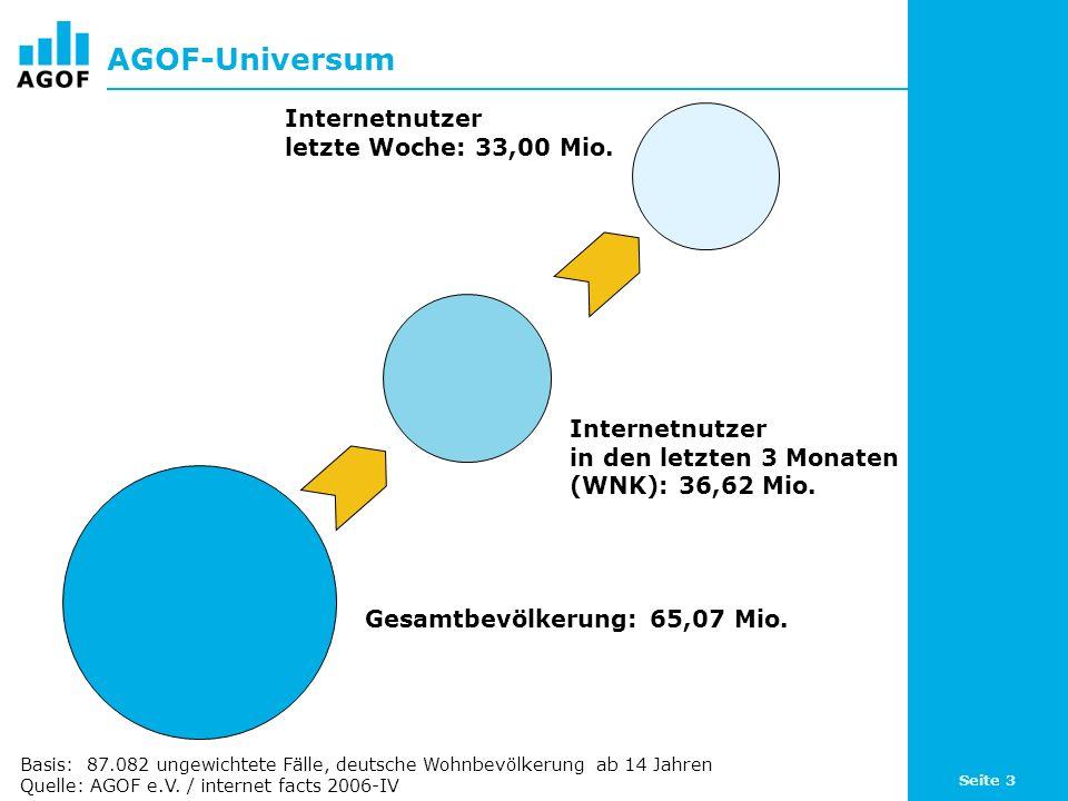 Seite 3 AGOF-Universum Internetnutzer letzte Woche: 33,00 Mio.