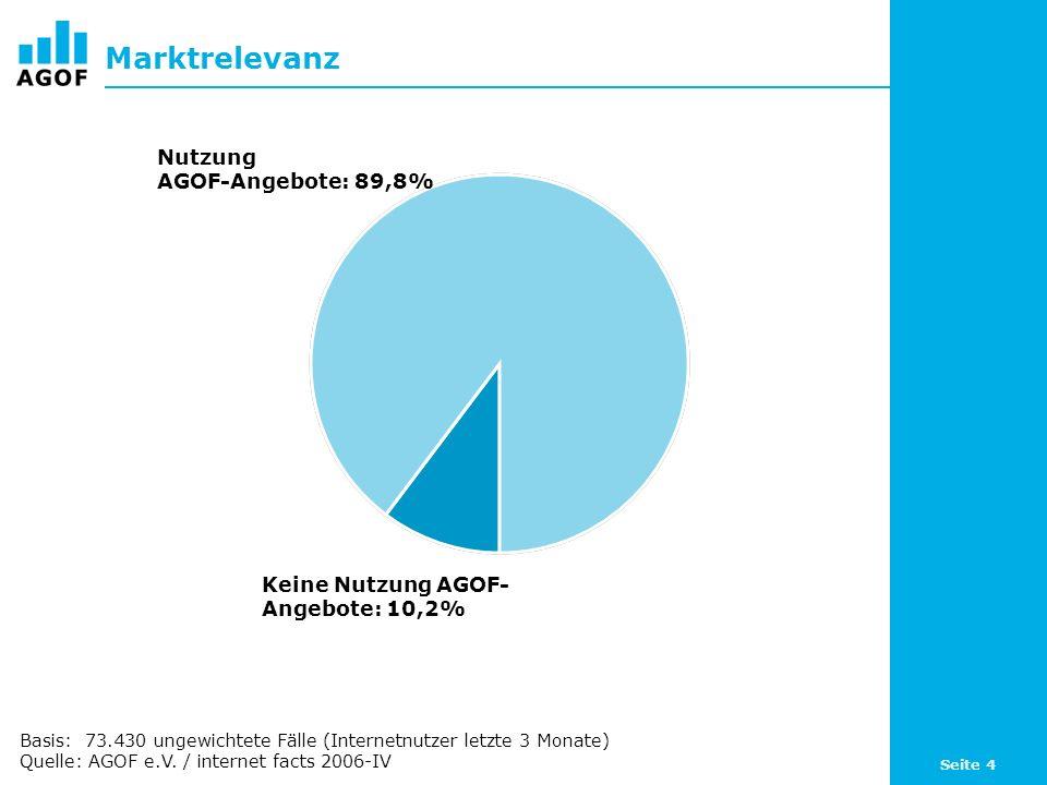 Seite 4 Marktrelevanz Basis: 73.430 ungewichtete Fälle (Internetnutzer letzte 3 Monate) Quelle: AGOF e.V.