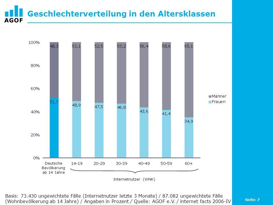 Seite 7 Geschlechterverteilung in den Altersklassen Basis: 73.430 ungewichtete Fälle (Internetnutzer letzte 3 Monate) / 87.082 ungewichtete Fälle (Wohnbevölkerung ab 14 Jahre) / Angaben in Prozent / Quelle: AGOF e.V.