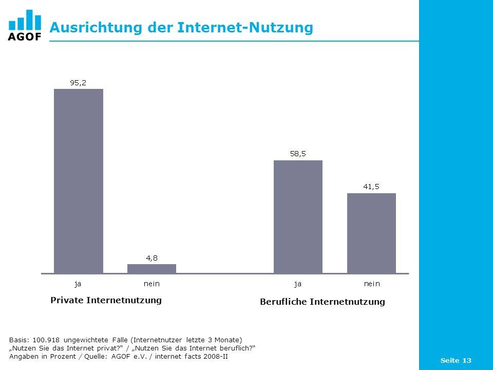 Seite 13 Ausrichtung der Internet-Nutzung Basis: 100.918 ungewichtete Fälle (Internetnutzer letzte 3 Monate) Nutzen Sie das Internet privat? / Nutzen