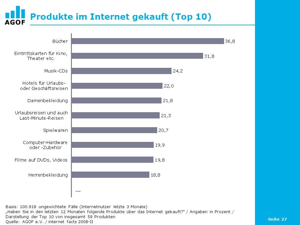 Seite 27 Produkte im Internet gekauft (Top 10) Basis: 100.918 ungewichtete Fälle (Internetnutzer letzte 3 Monate) Haben Sie in den letzten 12 Monaten folgende Produkte über das Internet gekauft.