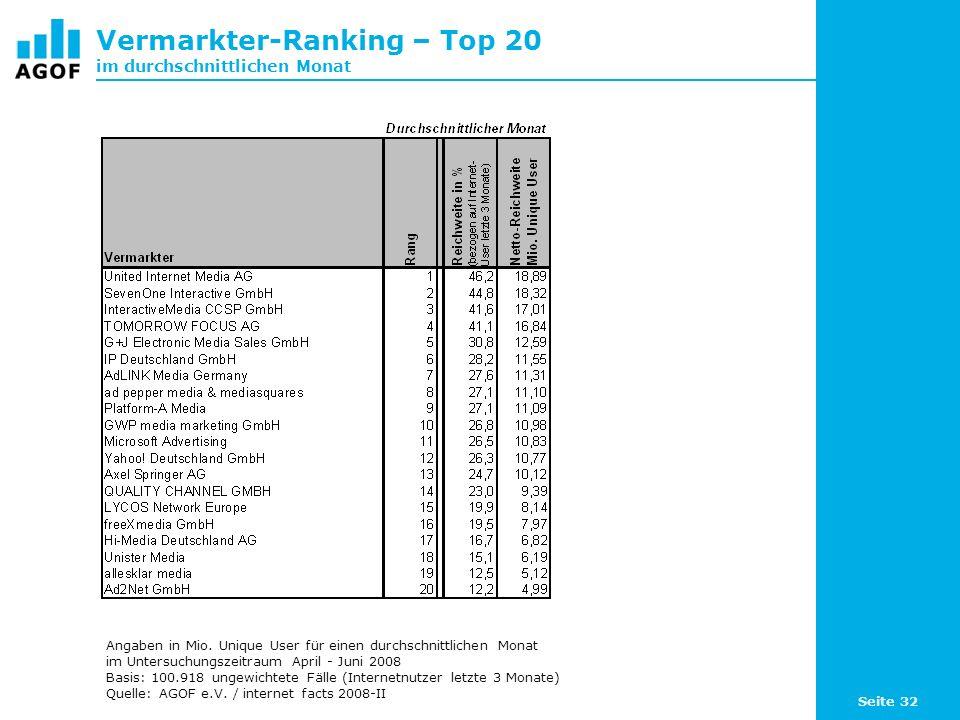 Seite 32 Vermarkter-Ranking – Top 20 im durchschnittlichen Monat Angaben in Mio. Unique User für einen durchschnittlichen Monat im Untersuchungszeitra