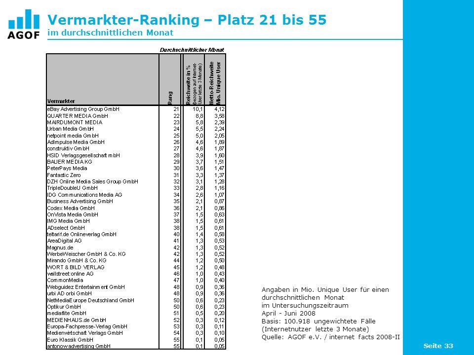 Seite 33 Vermarkter-Ranking – Platz 21 bis 55 im durchschnittlichen Monat Angaben in Mio. Unique User für einen durchschnittlichen Monat im Untersuchu