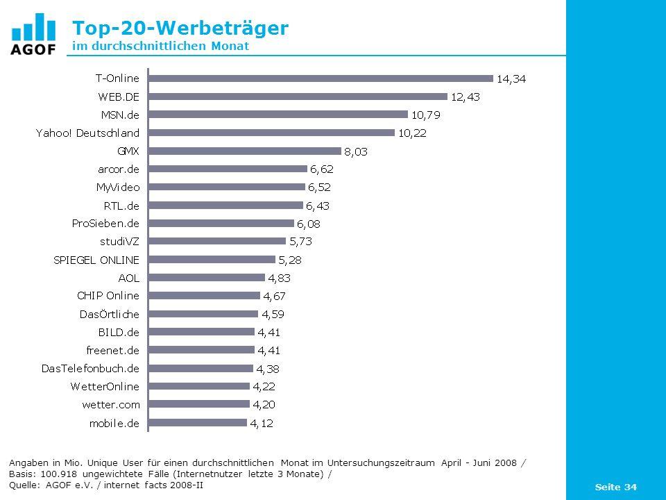 Seite 34 Top-20-Werbeträger im durchschnittlichen Monat Angaben in Mio. Unique User für einen durchschnittlichen Monat im Untersuchungszeitraum April