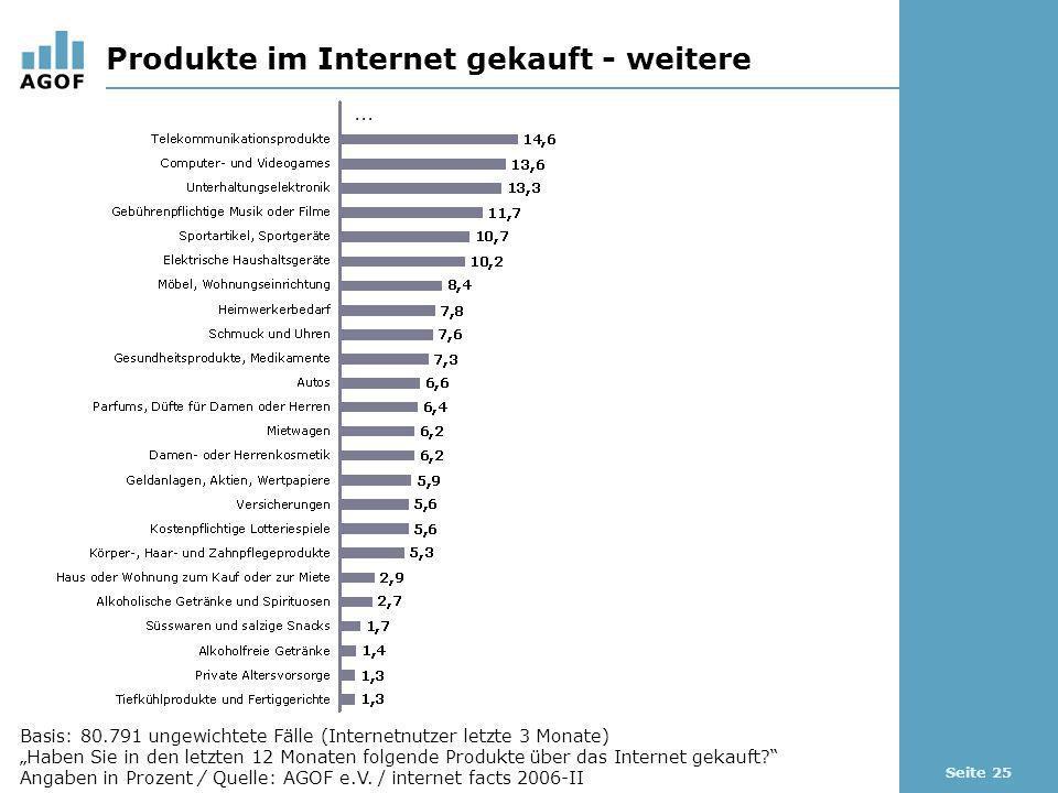 Seite 25 Produkte im Internet gekauft - weitere Basis: 80.791 ungewichtete Fälle (Internetnutzer letzte 3 Monate) Haben Sie in den letzten 12 Monaten folgende Produkte über das Internet gekauft.