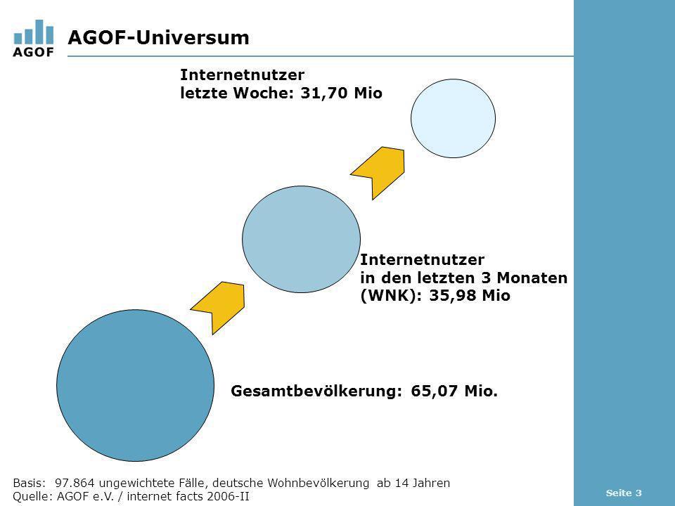 Seite 3 AGOF-Universum Internetnutzer letzte Woche: 31,70 Mio Internetnutzer in den letzten 3 Monaten (WNK): 35,98 Mio Gesamtbevölkerung: 65,07 Mio.