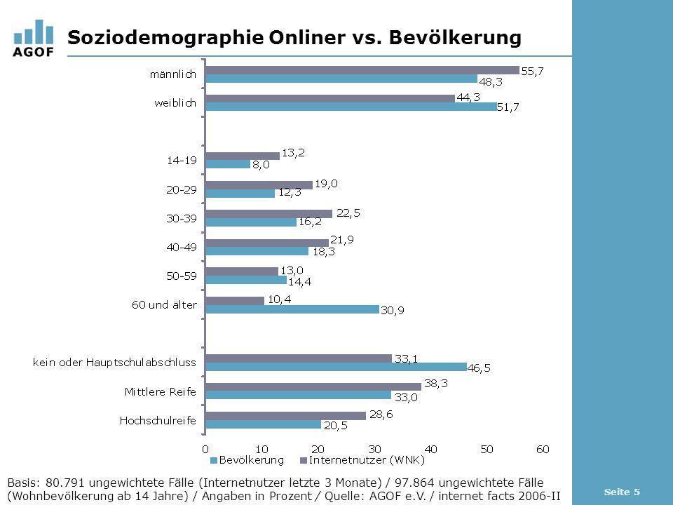 Seite 5 Soziodemographie Onliner vs.