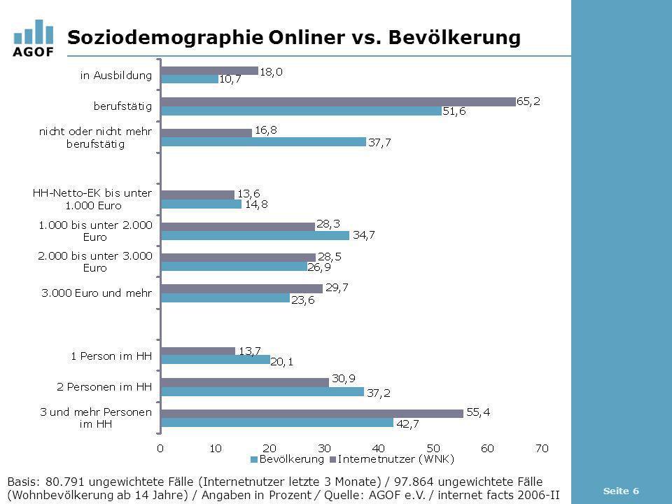 Seite 6 Soziodemographie Onliner vs. Bevölkerung Basis: 80.791 ungewichtete Fälle (Internetnutzer letzte 3 Monate) / 97.864 ungewichtete Fälle (Wohnbe