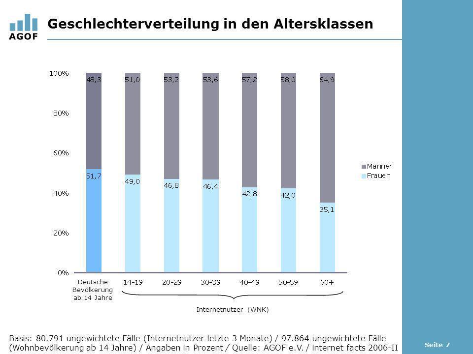 Seite 7 Geschlechterverteilung in den Altersklassen Basis: 80.791 ungewichtete Fälle (Internetnutzer letzte 3 Monate) / 97.864 ungewichtete Fälle (Wohnbevölkerung ab 14 Jahre) / Angaben in Prozent / Quelle: AGOF e.V.