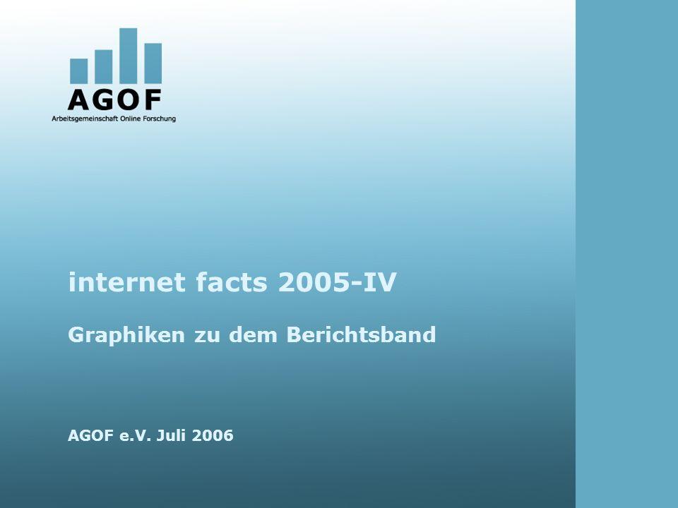 internet facts 2005-IV Graphiken zu dem Berichtsband AGOF e.V. Juli 2006