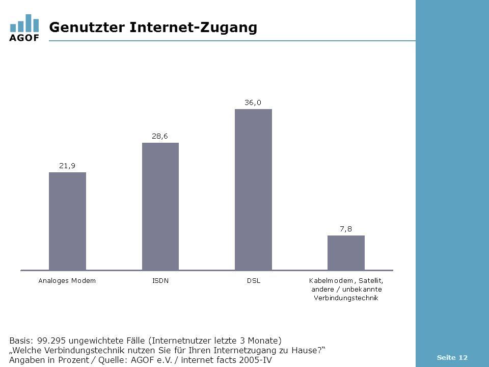 Seite 12 Genutzter Internet-Zugang Basis: 99.295 ungewichtete Fälle (Internetnutzer letzte 3 Monate) Welche Verbindungstechnik nutzen Sie für Ihren In