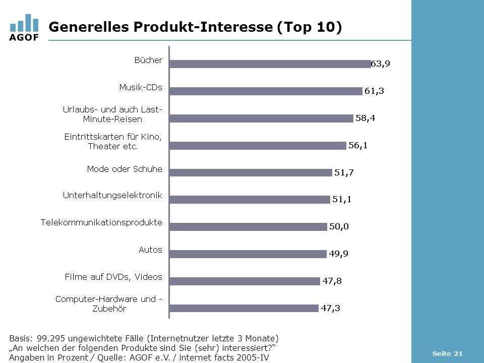 Seite 21 Generelles Produkt-Interesse (Top 10) Basis: 99.295 ungewichtete Fälle (Internetnutzer letzte 3 Monate) An welchen der folgenden Produkte sin