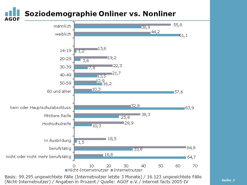 Seite 7 Soziodemographie Onliner vs. Nonliner Basis: 99.295 ungewichtete Fälle (Internetnutzer letzte 3 Monate) / 16.123 ungewichtete Fälle (Nicht-Int
