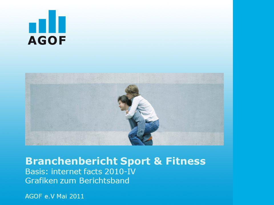 Seite 12 Generelles Interesse an Sportartikeln Davon Interesse an Sportartikeln: 28,6% = 14,48 Mio.