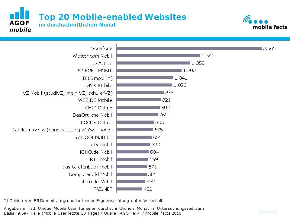 mobile Seite 12 Top 20 Mobile-enabled Websites im durchschnittlichen Monat Angaben in Tsd.