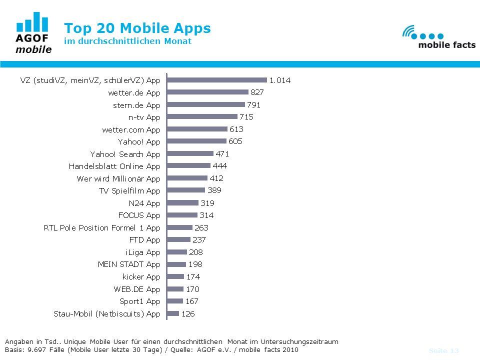 mobile Seite 13 Top 20 Mobile Apps im durchschnittlichen Monat Angaben in Tsd..
