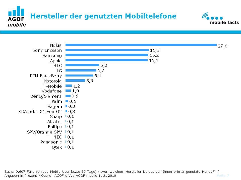 mobile Seite 7 Hersteller der genutzten Mobiltelefone Basis: 9.697 Fälle (Unique Mobile User letzte 30 Tage) / Von welchem Hersteller ist das von Ihnen primär genutzte Handy.