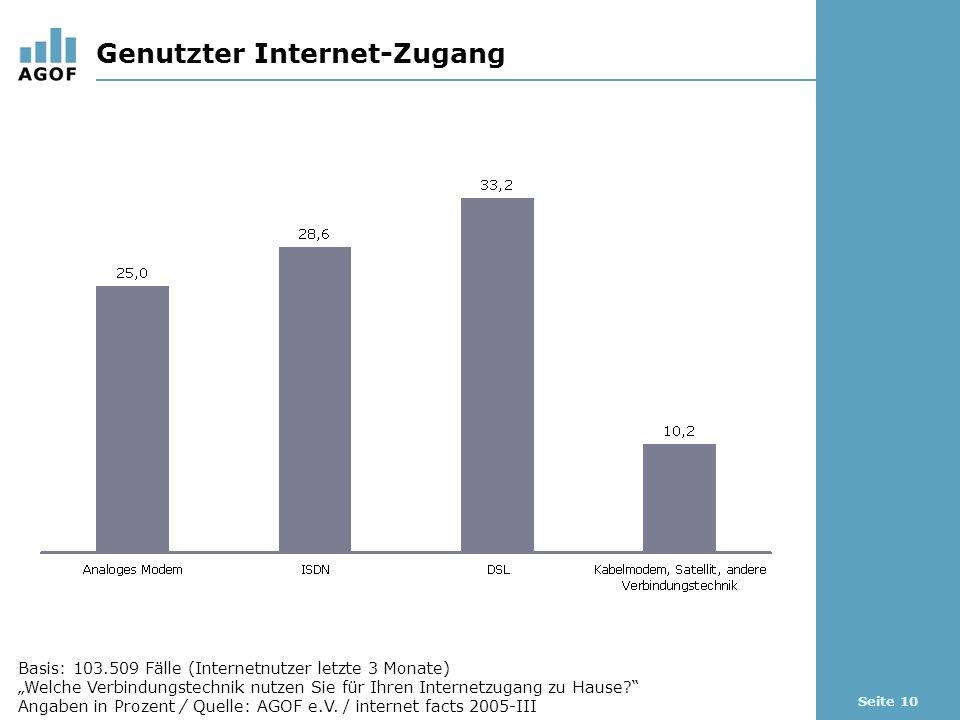 Seite 10 Genutzter Internet-Zugang Basis: 103.509 Fälle (Internetnutzer letzte 3 Monate) Welche Verbindungstechnik nutzen Sie für Ihren Internetzugang zu Hause.