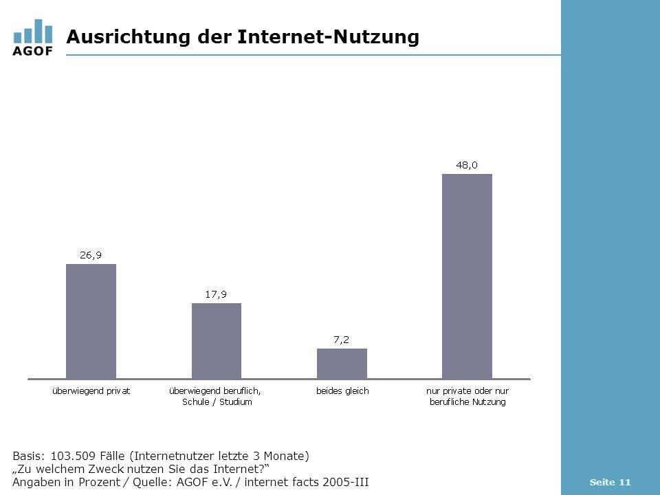 Seite 11 Ausrichtung der Internet-Nutzung Basis: 103.509 Fälle (Internetnutzer letzte 3 Monate) Zu welchem Zweck nutzen Sie das Internet.