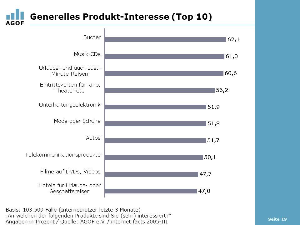 Seite 19 Generelles Produkt-Interesse (Top 10) Basis: 103.509 Fälle (Internetnutzer letzte 3 Monate) An welchen der folgenden Produkte sind Sie (sehr) interessiert.