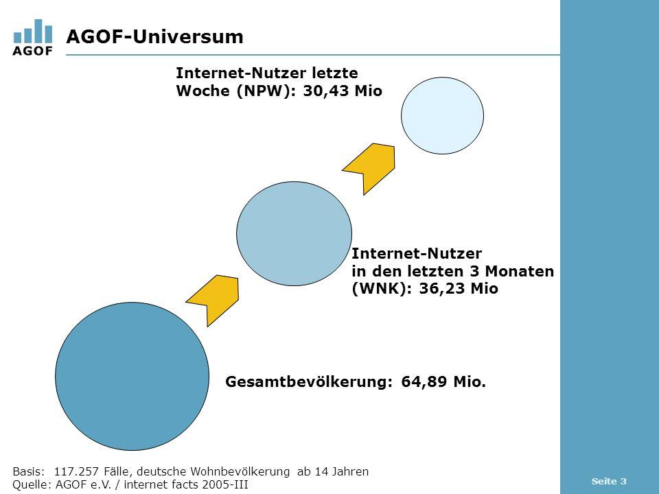 Seite 3 AGOF-Universum Internet-Nutzer letzte Woche (NPW): 30,43 Mio Internet-Nutzer in den letzten 3 Monaten (WNK): 36,23 Mio Gesamtbevölkerung: 64,89 Mio.