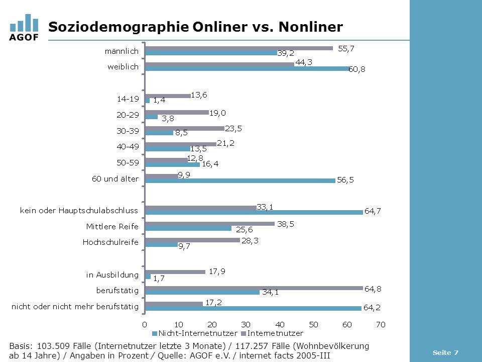 Seite 7 Soziodemographie Onliner vs.