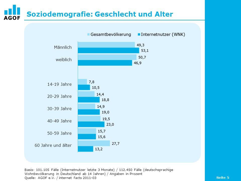 Soziodemografie: Geschlecht und Alter Basis: 101.105 Fälle (Internetnutzer letzte 3 Monate) / 112.450 Fälle (deutschsprachige Wohnbevölkerung in Deutschland ab 14 Jahren) / Angaben in Prozent Quelle: AGOF e.V.