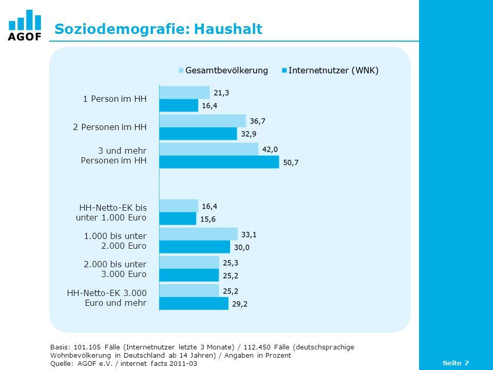 Soziodemografie: Haushalt Basis: 101.105 Fälle (Internetnutzer letzte 3 Monate) / 112.450 Fälle (deutschsprachige Wohnbevölkerung in Deutschland ab 14 Jahren) / Angaben in Prozent Quelle: AGOF e.V.