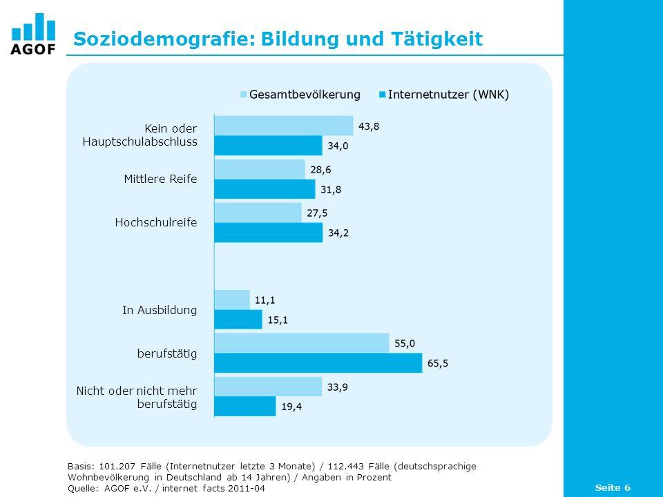Soziodemografie: Bildung und Tätigkeit Basis: 101.207 Fälle (Internetnutzer letzte 3 Monate) / 112.443 Fälle (deutschsprachige Wohnbevölkerung in Deutschland ab 14 Jahren) / Angaben in Prozent Quelle: AGOF e.V.
