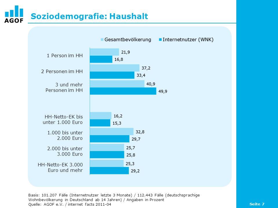 Soziodemografie: Haushalt Basis: 101.207 Fälle (Internetnutzer letzte 3 Monate) / 112.443 Fälle (deutschsprachige Wohnbevölkerung in Deutschland ab 14 Jahren) / Angaben in Prozent Quelle: AGOF e.V.