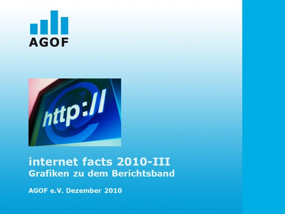 internet facts 2010-III Grafiken zu dem Berichtsband AGOF e.V. Dezember 2010