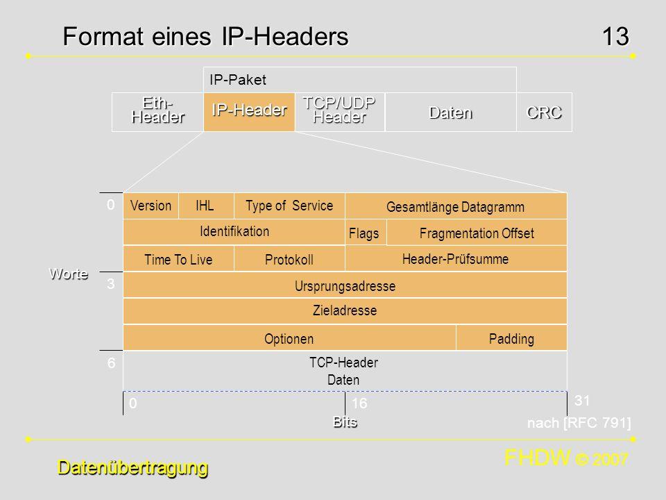 FHDW © 2007 13 Datenübertragung Format eines IP-Headers Datenübertragung 0 31 16 TCP/UDP Header DatenIP-Header Eth- Header CRC IP-Paket 0 3 6 Worte Bi