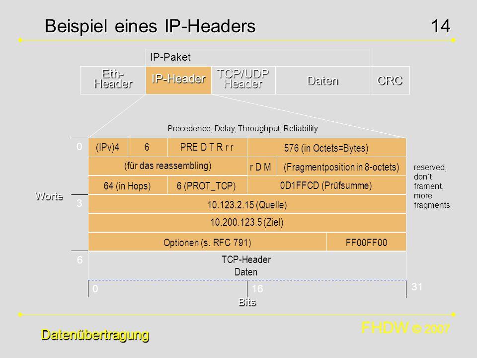 FHDW © 2007 14 Datenübertragung Beispiel eines IP-Headers Datenübertragung 0 31 16 TCP/UDP Header DatenIP-Header Eth- Header CRC IP-Paket 0 3 6 Worte