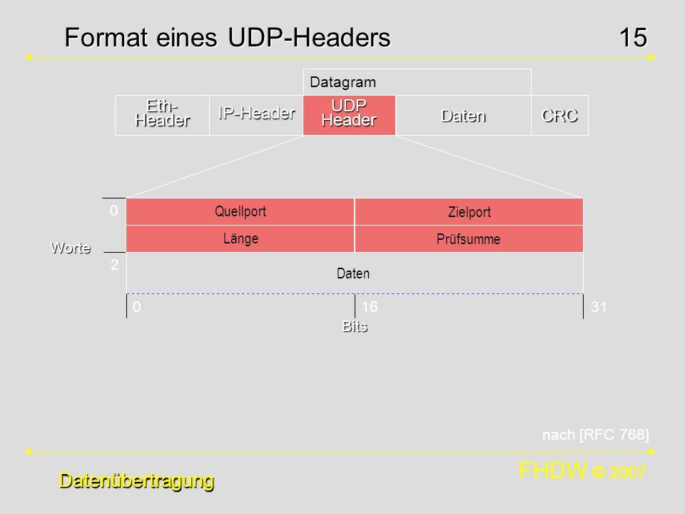 FHDW © 2007 15 Datenübertragung Format eines UDP-Headers Datenübertragung 0 3116 DatenIP-Header Eth- Header CRC Datagram 0 2 Worte Bits Zielport Quell