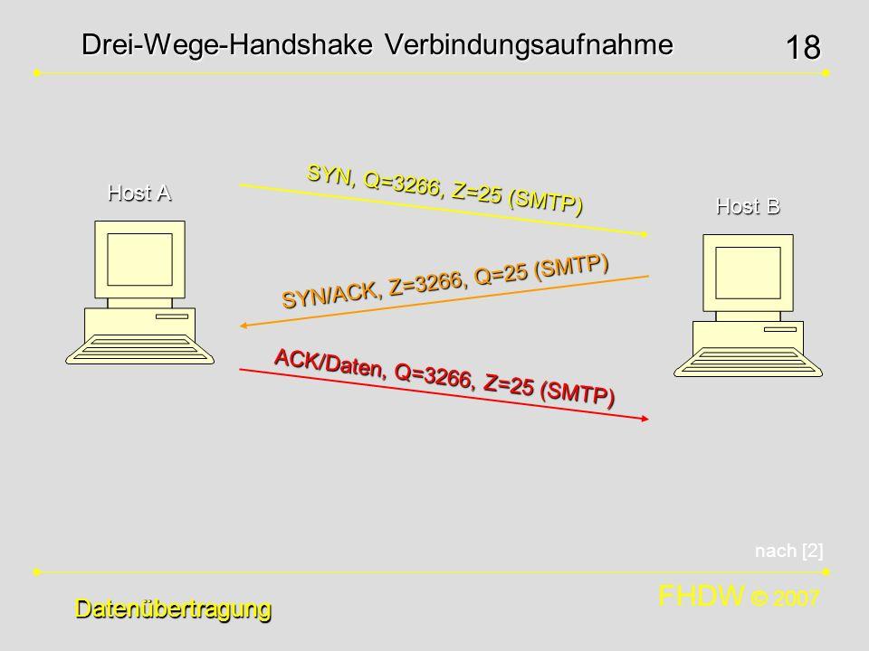 FHDW © 2007 18 Datenübertragung Drei-Wege-Handshake Verbindungsaufnahme Datenübertragung Host A SYN, Q=3266, Z=25 (SMTP) SYN/ACK, Z=3266, Q=25 (SMTP)