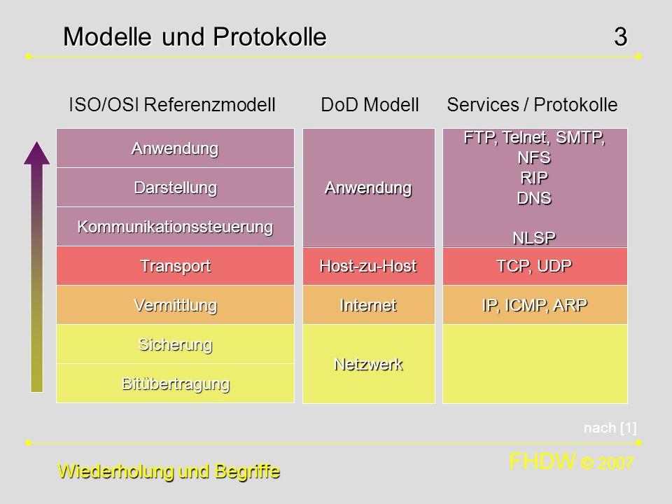 FHDW © 2007 3 Modelle und Protokolle Wiederholung und Begriffe Bitübertragung Sicherung Vermittlung Transport Kommunikationssteuerung Darstellung Anwe