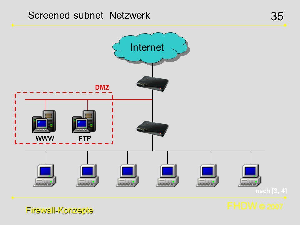 FHDW © 2007 35 Screened subnet Netzwerk Firewall-Konzepte Internet WWWFTP DMZ nach [3, 4]