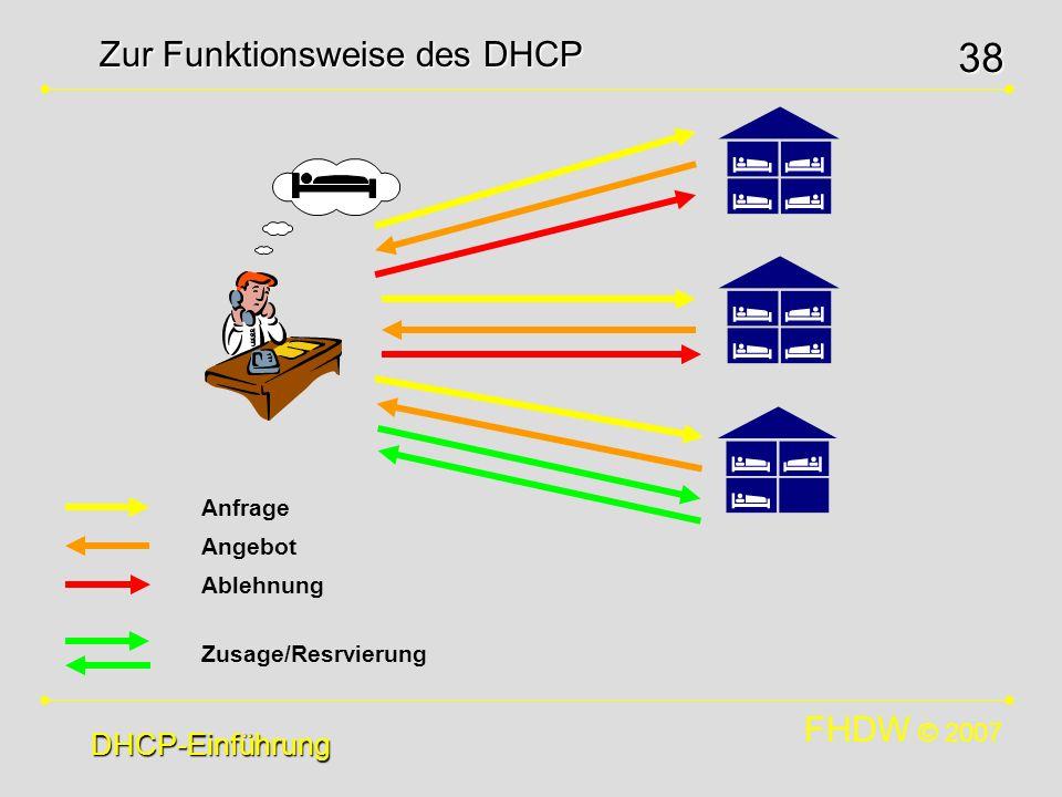 FHDW © 2007 38 Zur Funktionsweise des DHCP DHCP-Einführung Anfrage Angebot Ablehnung Zusage/Resrvierung