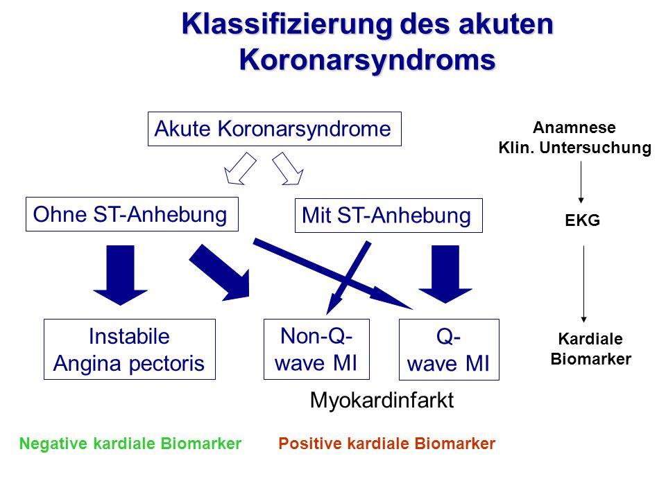 Klassifizierung des akuten Koronarsyndroms Ohne ST-Anhebung Mit ST-Anhebung Instabile Angina pectoris Non-Q- wave MI Q- wave MI Akute Koronarsyndrome