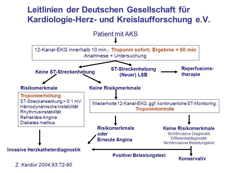 Leitlinien der Deutschen Gesellschaft für Kardiologie-Herz- und Kreislaufforschung e.V. Patient mit AKS Risikomerkmale oder Erneute Angina Keine Risik