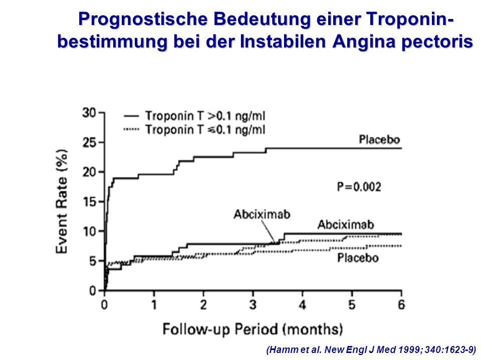 (Hamm et al. New Engl J Med 1999; 340:1623-9) Prognostische Bedeutung einer Troponin- bestimmung bei der Instabilen Angina pectoris