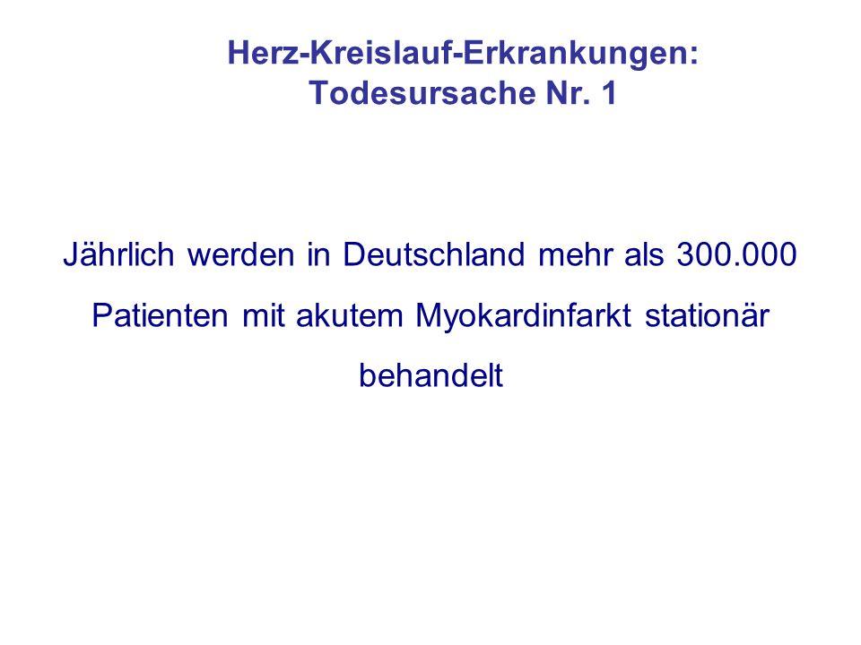 Herz-Kreislauf-Erkrankungen: Todesursache Nr. 1 Jährlich werden in Deutschland mehr als 300.000 Patienten mit akutem Myokardinfarkt stationär behandel