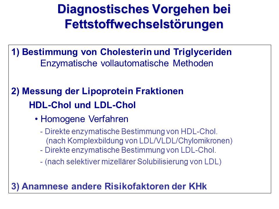 1) Bestimmung von Cholesterin und Triglyceriden Enzymatische vollautomatische Methoden 2) Messung der Lipoprotein Fraktionen HDL-Chol und LDL-Chol Hom