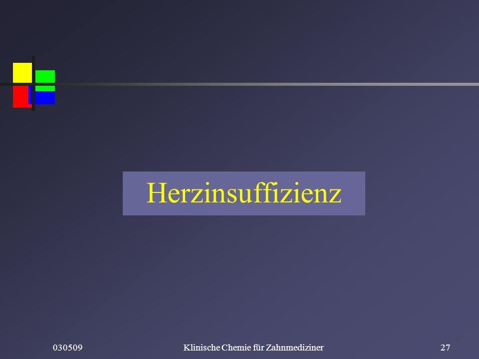 030509Klinische Chemie für Zahnmediziner27 Herzinsuffizienz
