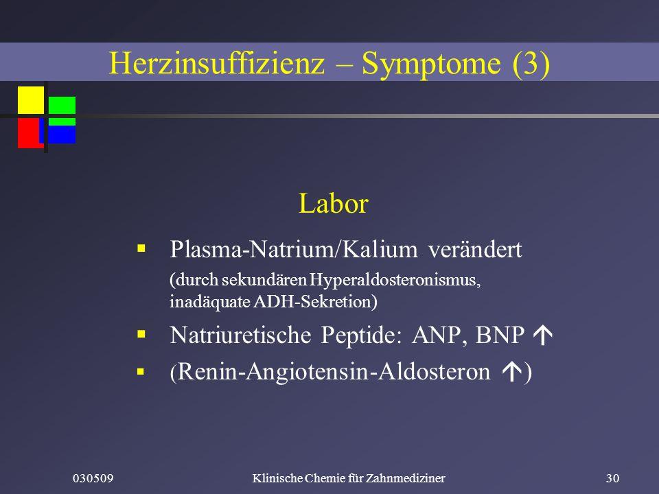 030509Klinische Chemie für Zahnmediziner30 Labor Plasma-Natrium/Kalium verändert (durch sekundären Hyperaldosteronismus, inadäquate ADH-Sekretion) Nat