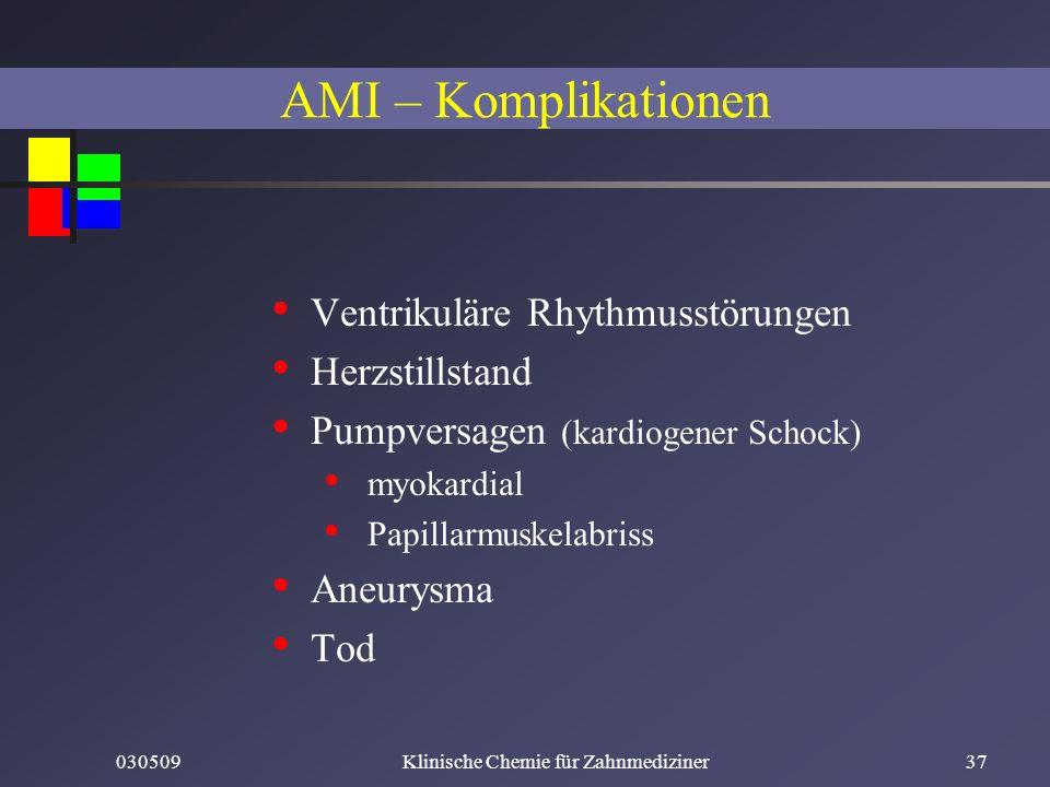030509Klinische Chemie für Zahnmediziner37 Ventrikuläre Rhythmusstörungen Herzstillstand Pumpversagen (kardiogener Schock) myokardial Papillarmuskelab